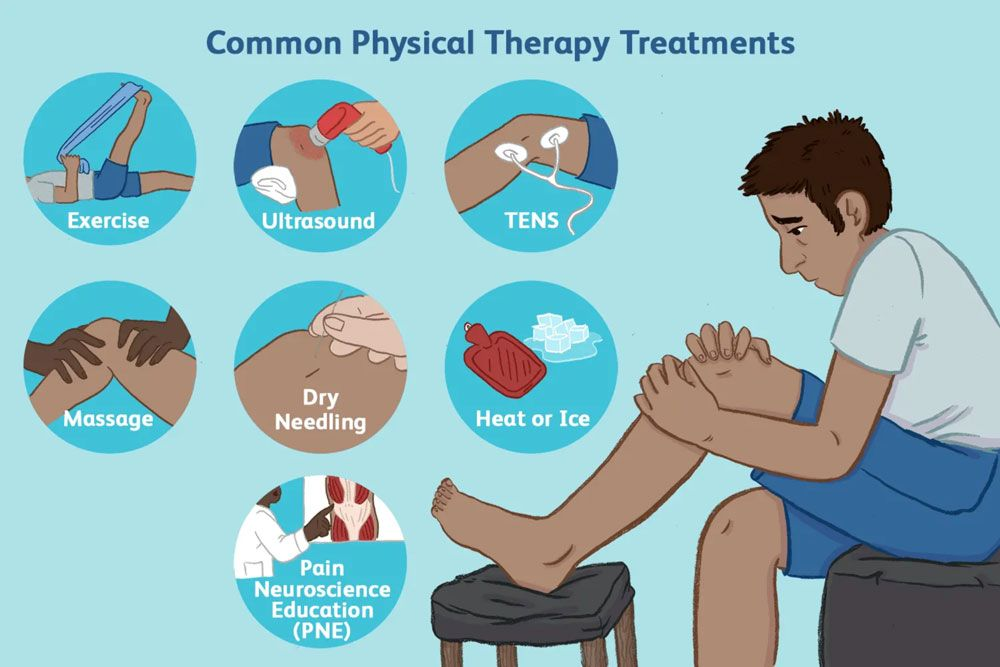 common pt exercises - Physical Therapist, sports physical therapy